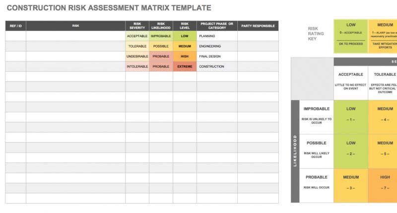 project risk assessment template in excel