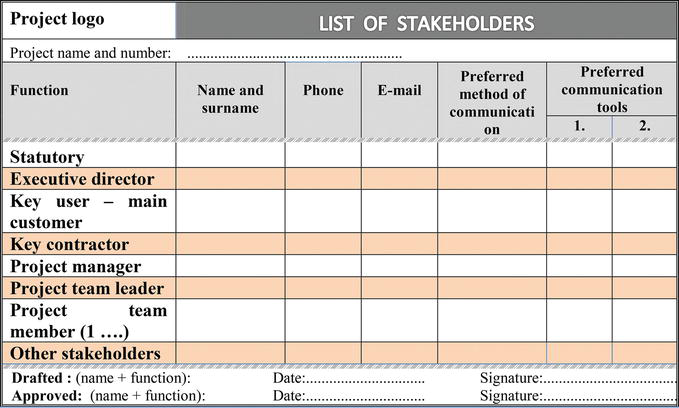 Communication plan for stakeholder
